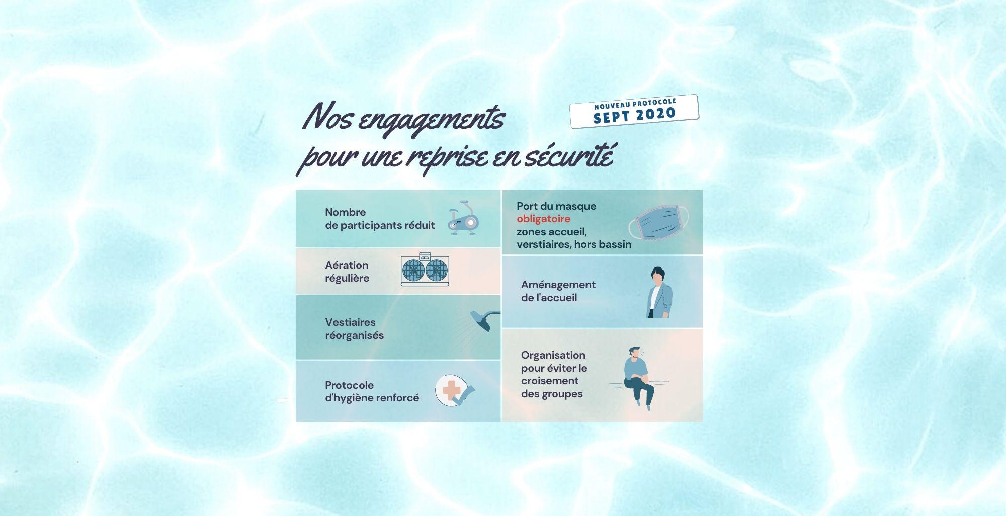 Aquapassion Slider coronavirus - version 27 09