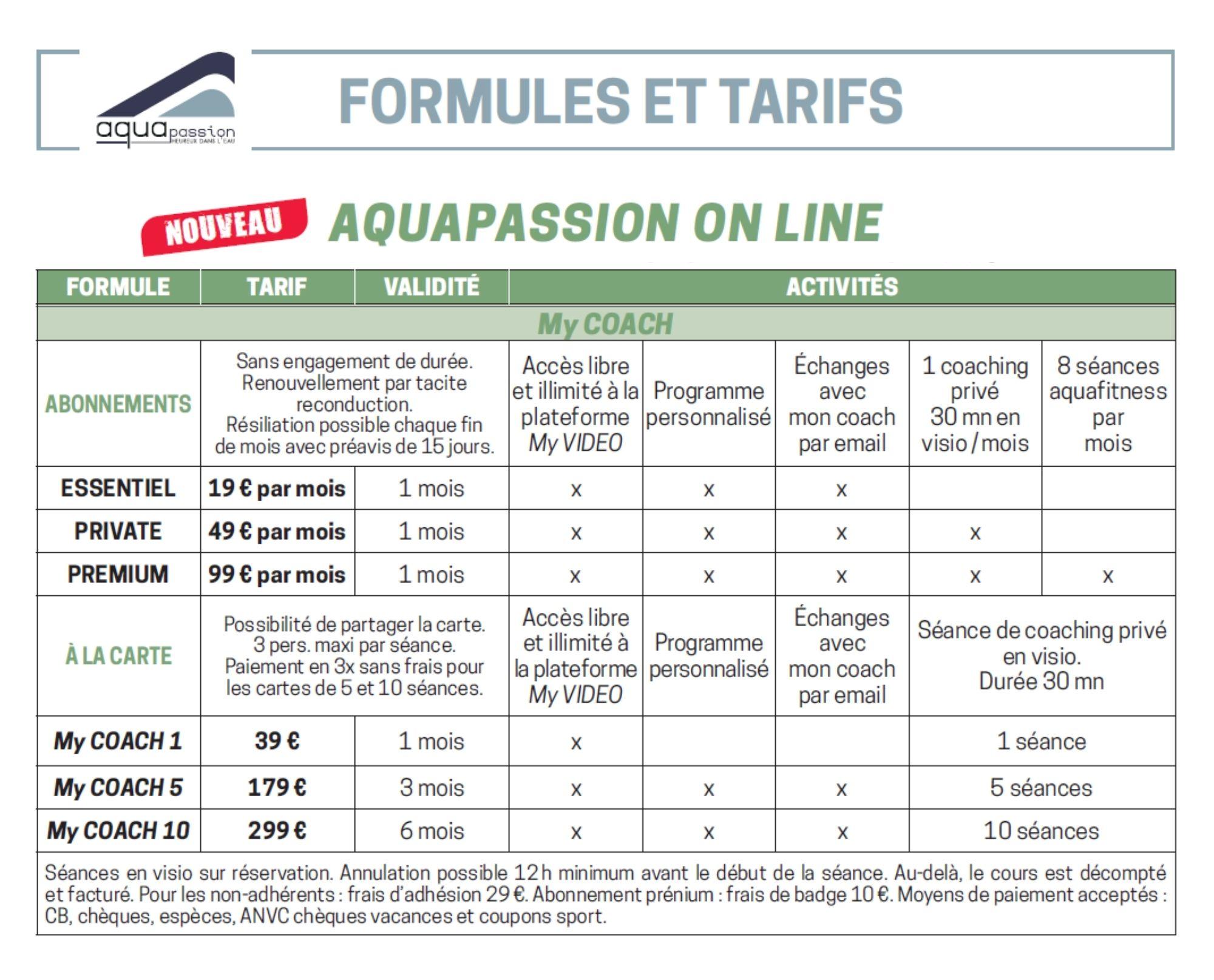 Formules et tarifs Aquapassion Online
